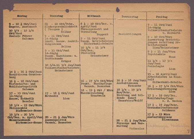 Stundenplan Januar bis März 1932 : Stundenplan Januar bis März 1932