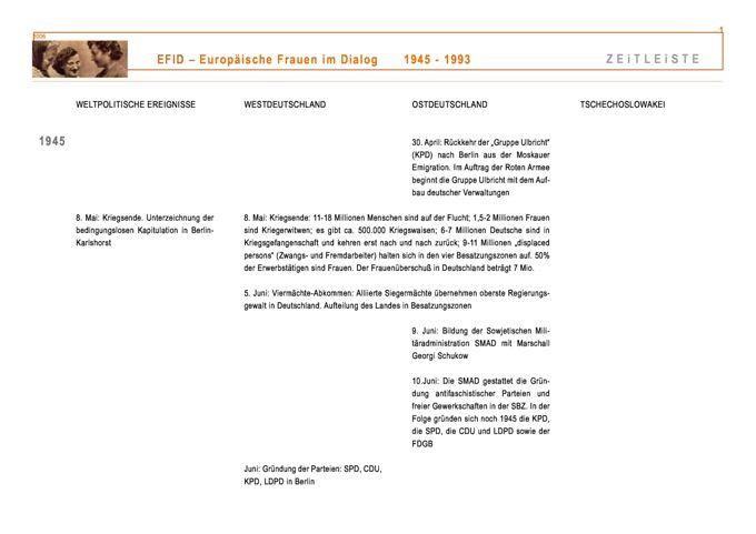 Zeitleiste zum OWEN-Projekt Frauengedächtnis/Women's Memory : 1945-1993 / Seite 1