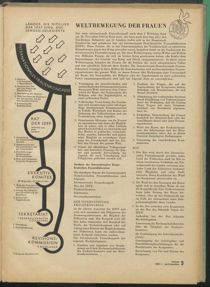 Weltbewegung der Frauen : IDFF / Seite 1