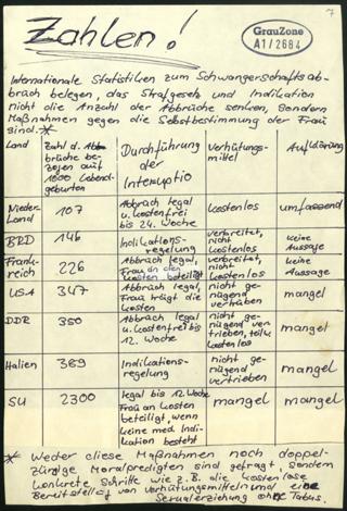 Sammlung: Kerstin Rösel (2)