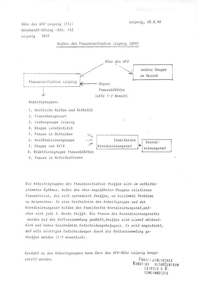 Aufbau der Fraueninitiative Leipzig (UFV) : [Online Ressource] / Seite 1
