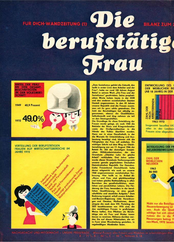 Für Dich-Wandzeitung: Die berufstätige Frau. Bilanz zum 25. Jahr der Republik / Seite 1